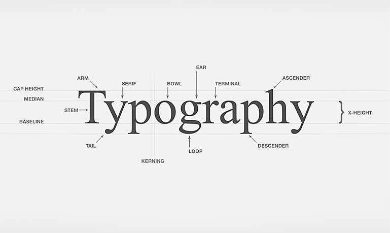 10 Mistakes in Web Typography to Avoid At All Costs