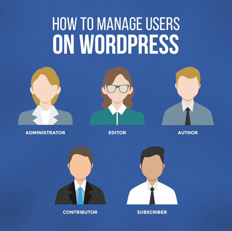 Managing WordPress Users